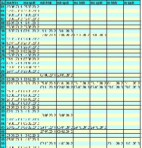 Tintenstrahlentwertungen neuer for Din 6812 tabelle 18