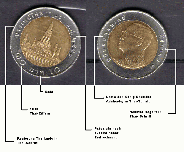 Philaseitende Münzen Bestimmen Thailand