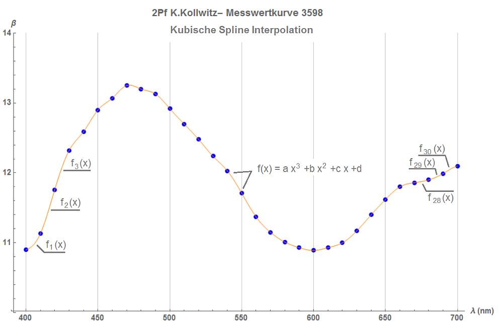 Philaseiten.de: Alliierte Besetzung SBZ 212-241: Die Köpfe (Fehl ...