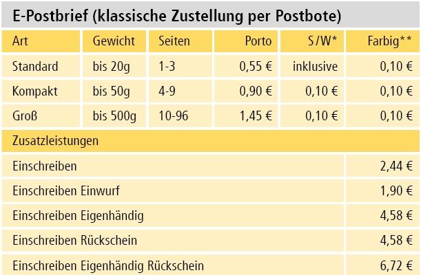 Philaseitende Deutsche Post E Postbrief